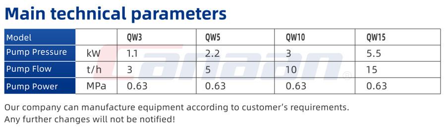 QW series WIP pump station